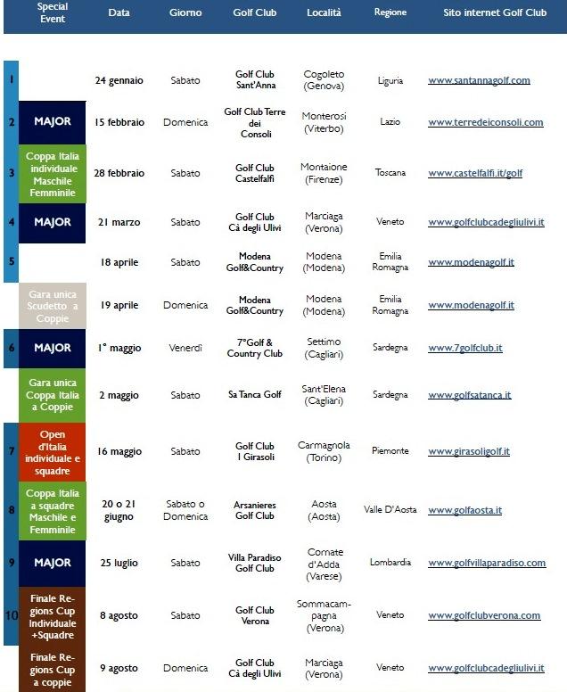Calendario Nazionali.Calendario Tappe Nazionali Footgolf Piemonte